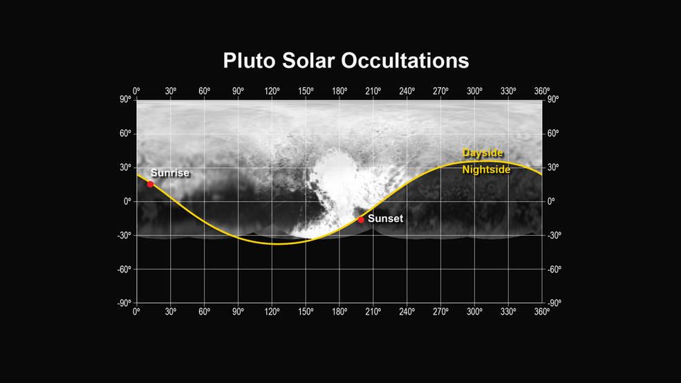 solar atmosphere nasa - photo #5