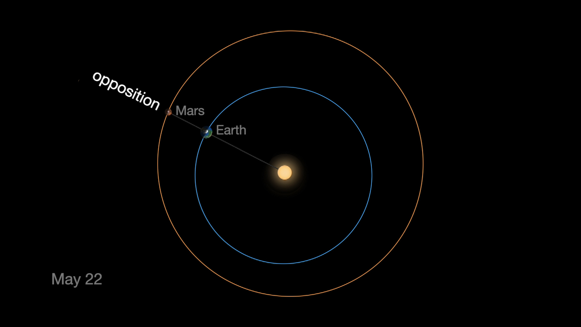 moon location during mars opposition - photo #47