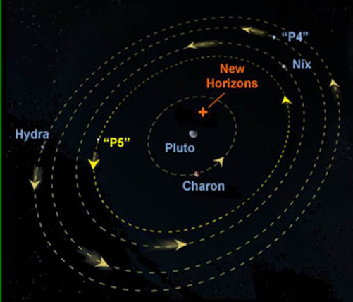 map our solar system without pluto - photo #36