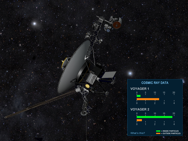 NASA JPL Solar System - Pics about space