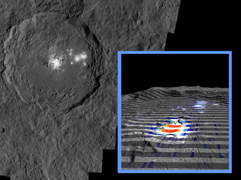 Graphic showing chemistry in a crater on Ceres.