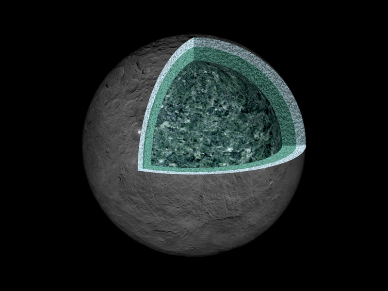 Artist's concept cutaway view of Ceres interior.