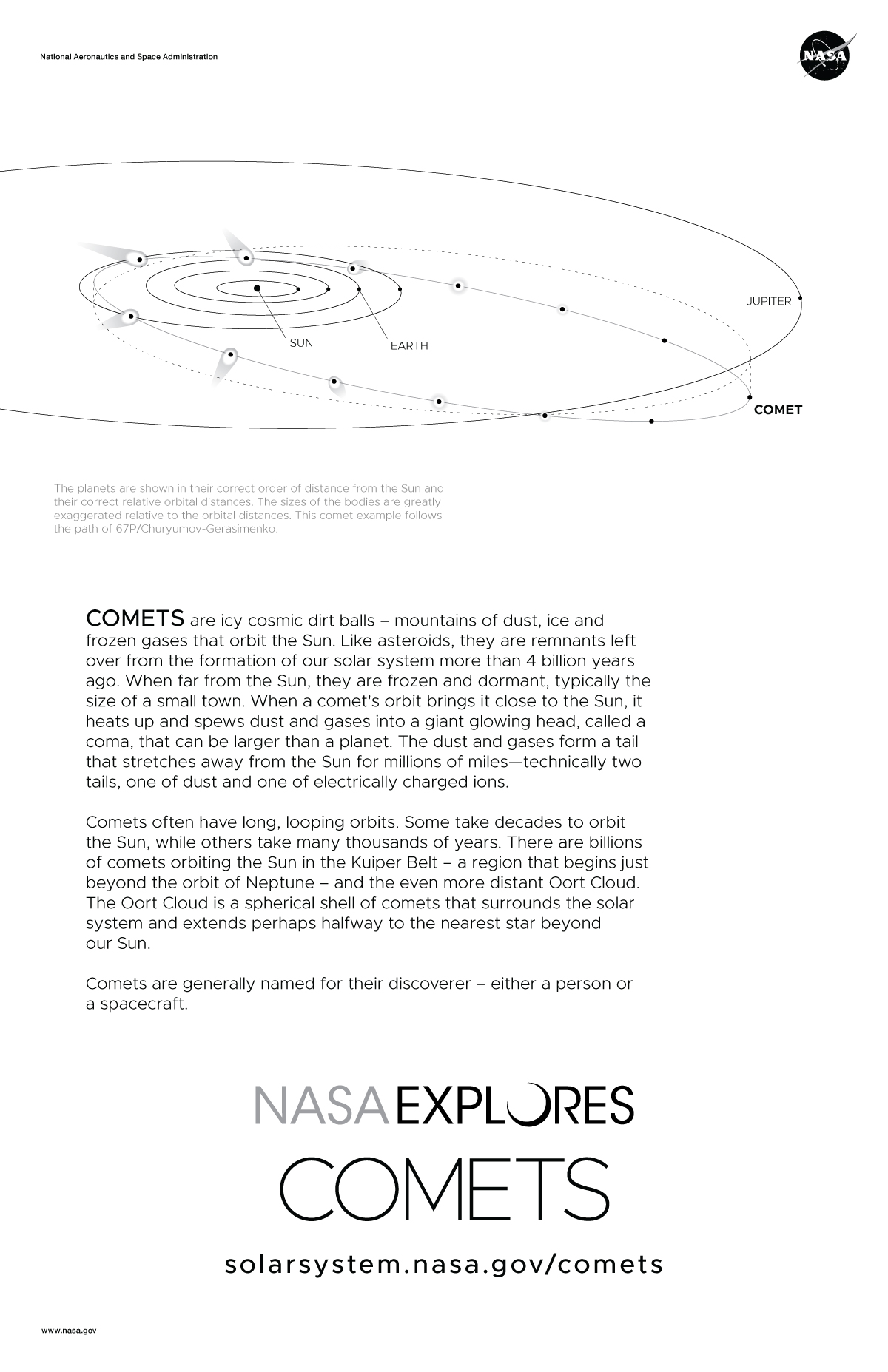 Back of comets poster with text and an orbit diagram.