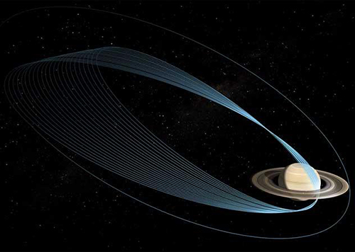 Illustration showing the trajectory of Cassini's final orbits.
