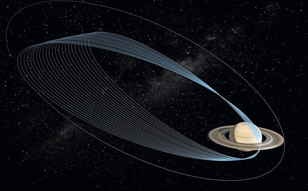 Illustration of Cassini's final orbits.