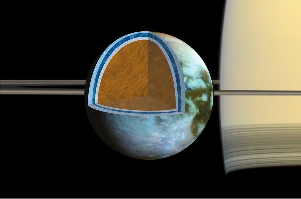 Titan's Ice Shell