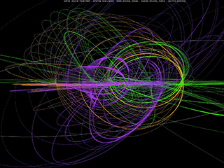 Orbit visualization