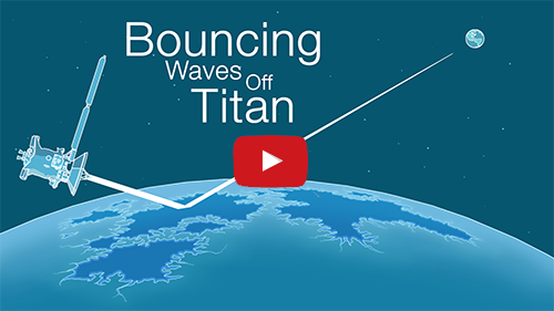 Bouncing Waves Off Titan