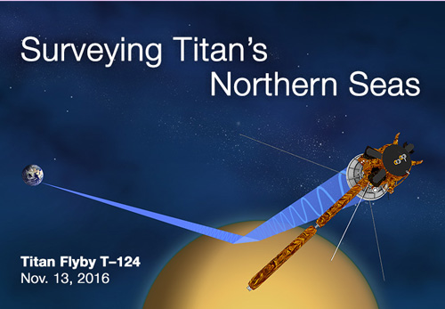 Titan T-124 flyby at 500w
