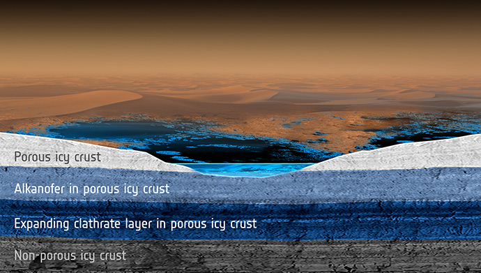 This artist's rendering shows a cross-section of the surface and subsurface of Saturn's moon Titan,