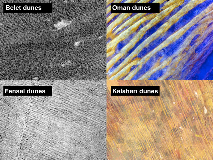 The Belet dunes on Titan resemble Earth's Oman dunes in Yemen and Saudi Arabia, where there is abundant sediment available.