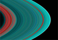 Saturn's A Ring From the Inside Out