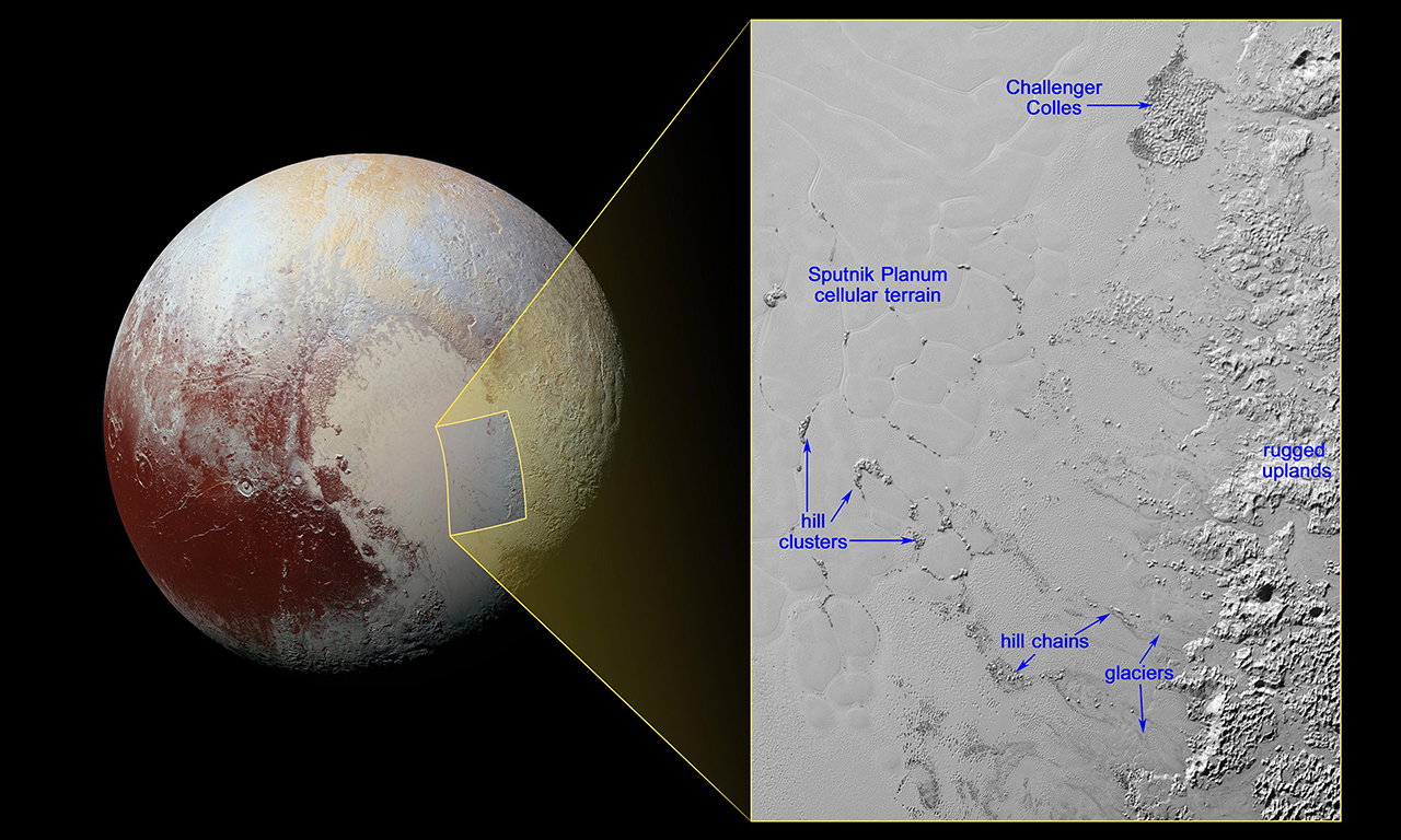 Global view of Pluto with a detail zoom of icy plains.
