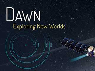 Dawn Mission Timeline Infographic