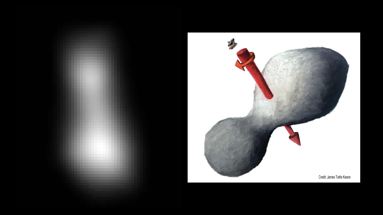 Fuzzy image of MU69 and graphic showing its orientation to spacecraft.