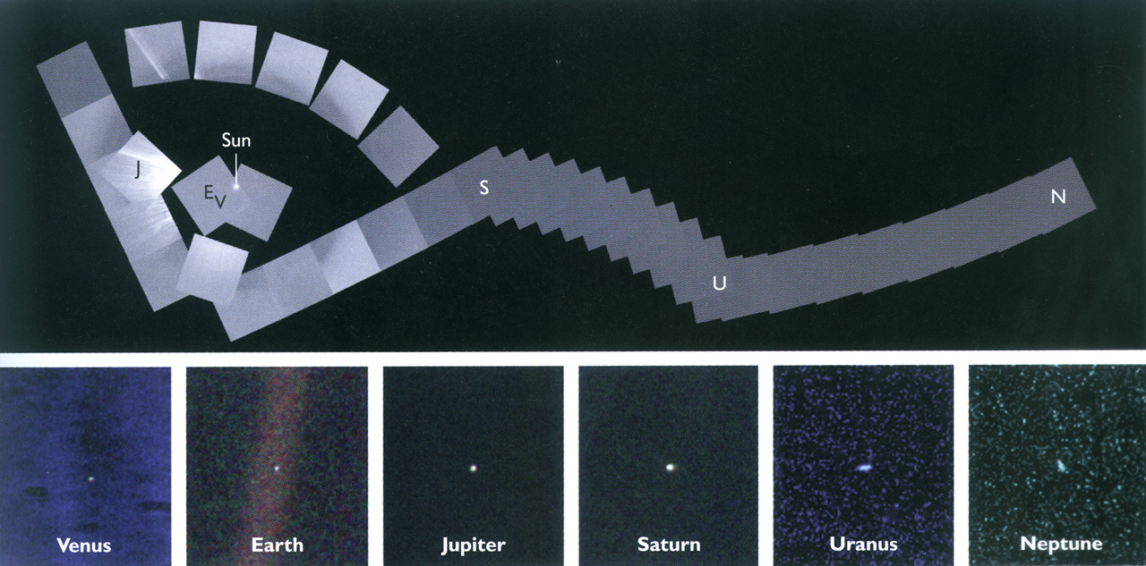 Series of images showing the planets as small dots.
