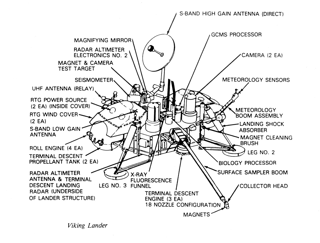 Viking Lander Line Drawing