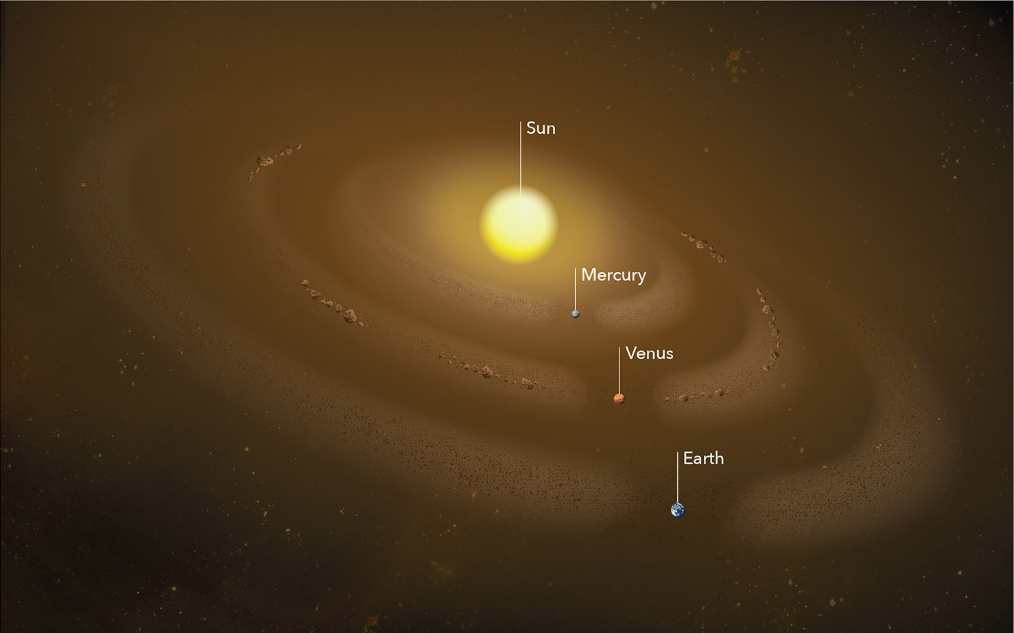 Illustration of dust rings in our solar system.