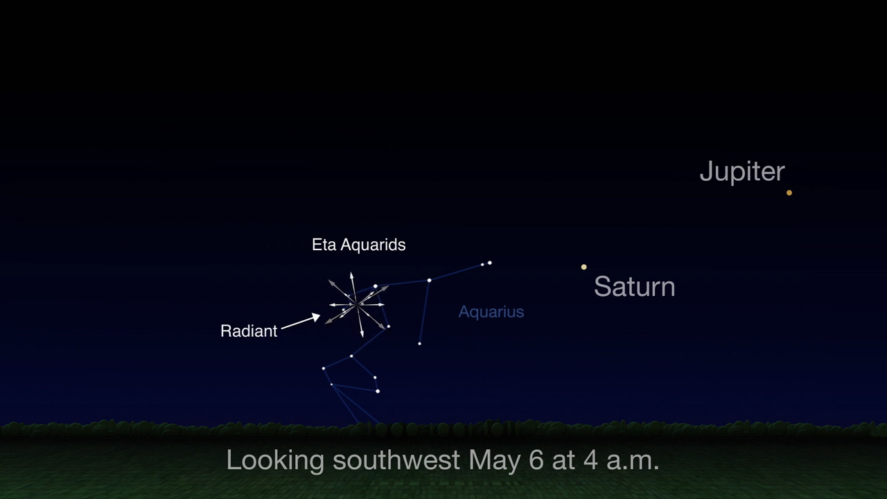 Chart showing where to look for meteors in the southwest on May 6 at 4 a.m.