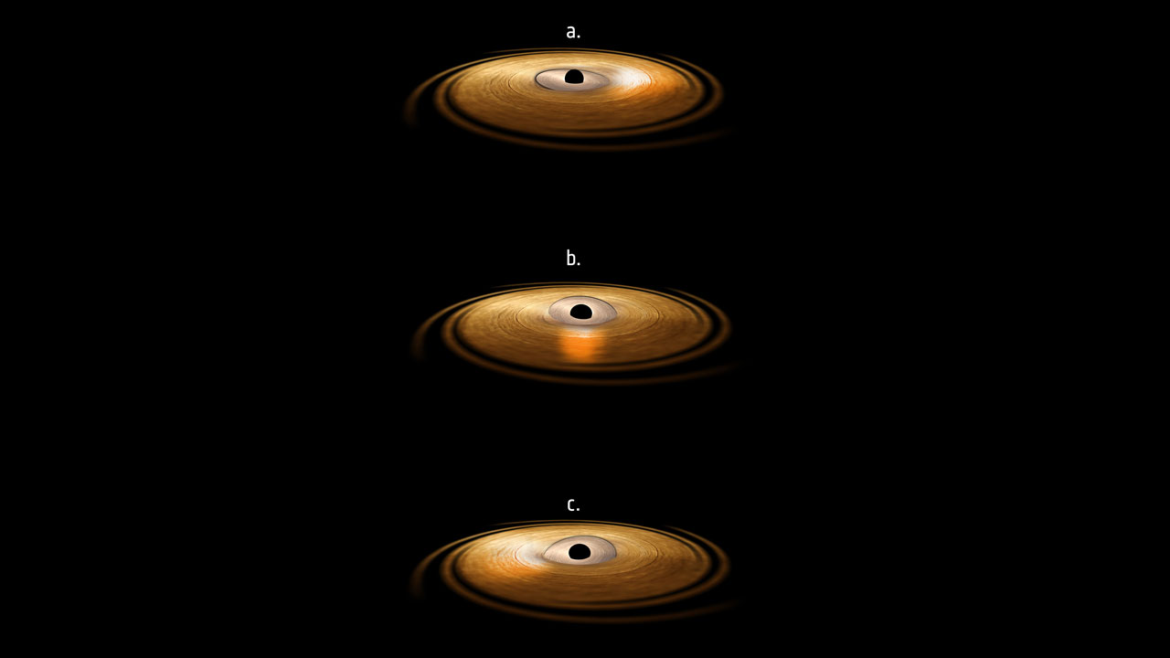 Images showing how center of black hole moves.