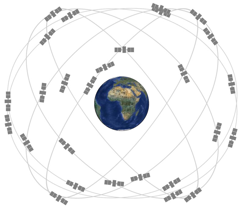 Illustration of constellation of satellites surrounding Earth.