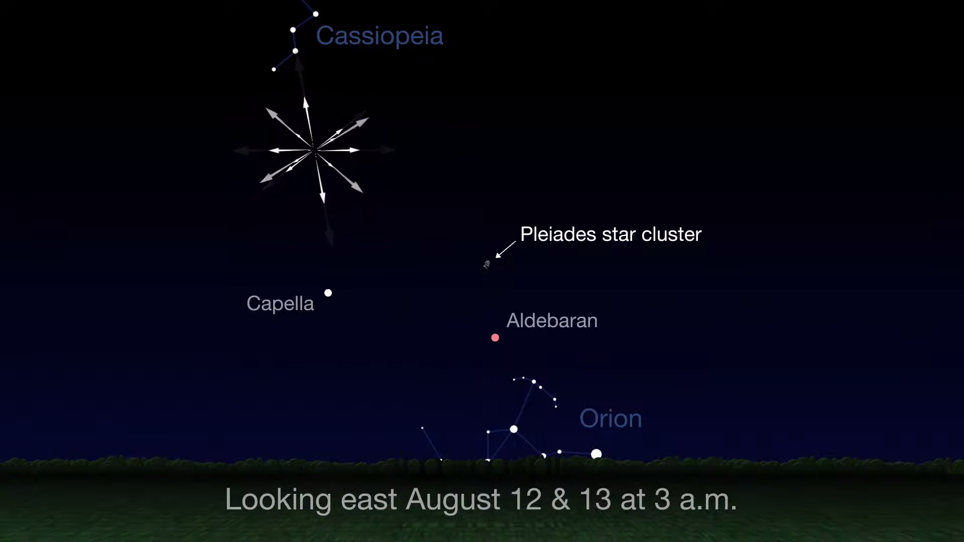 Chart showing where to look to for Perseid meteors to the East on August 12 and 13
