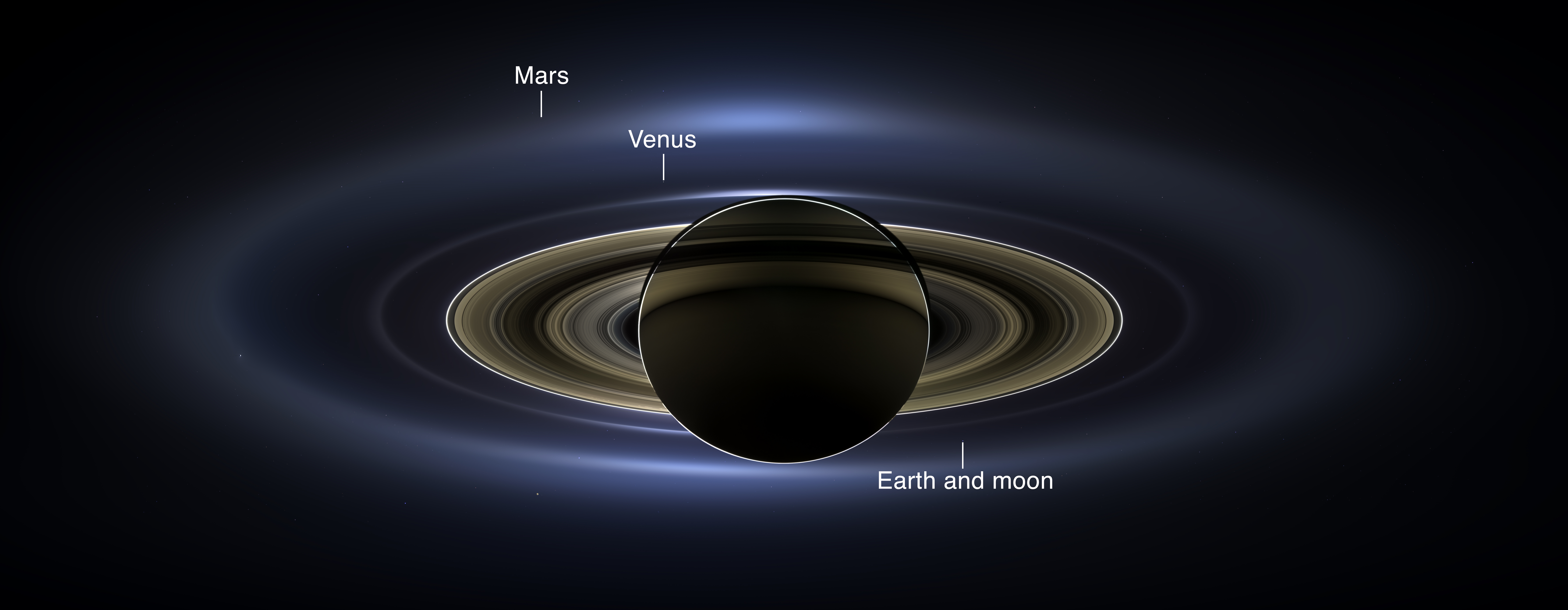 Beautiful backlit view of Saturn with Earth, Moon, Mars and Venus labeled in the background.