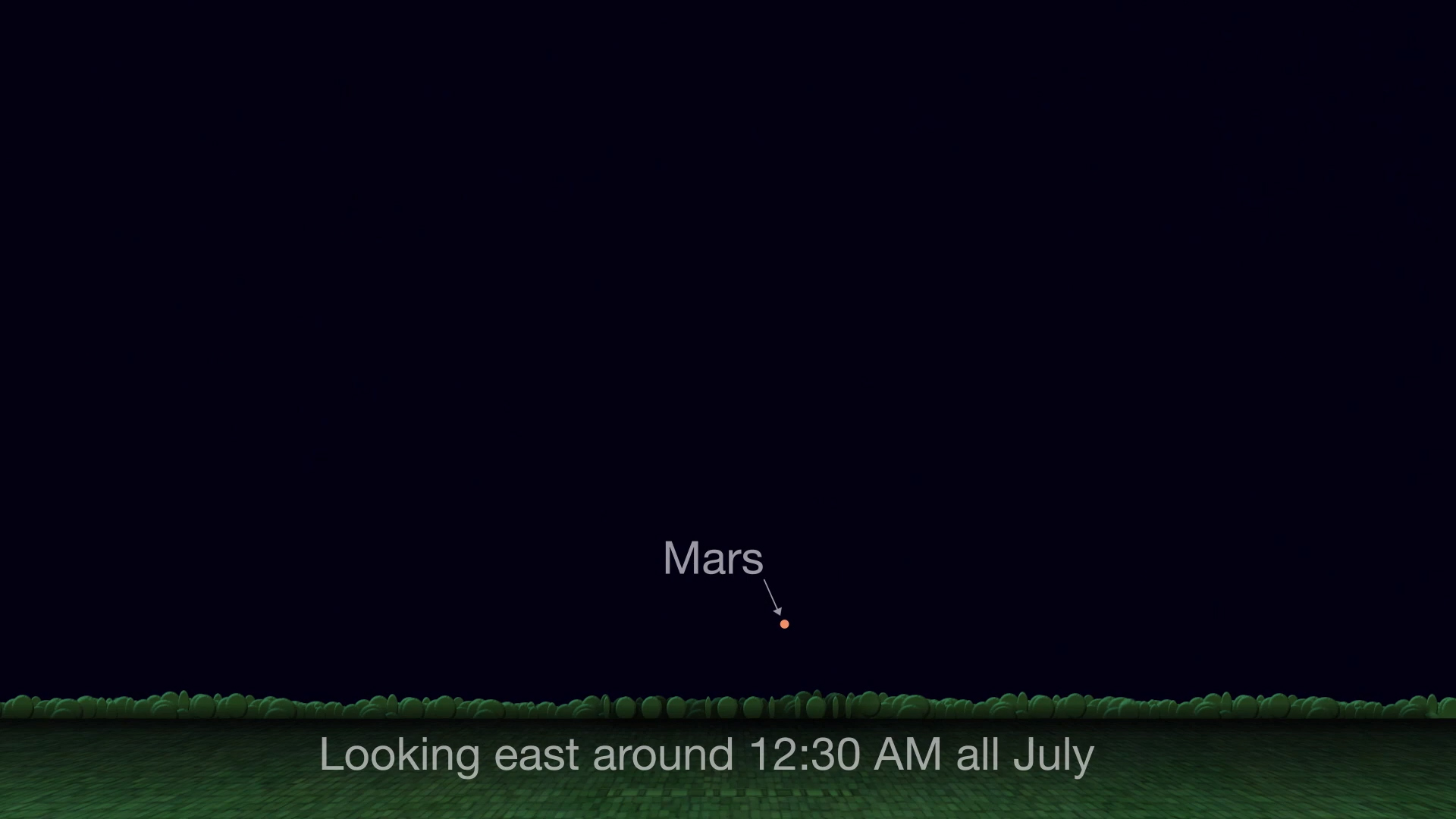 Sky chart showing Mars' position above the horizon around 12:30am in July