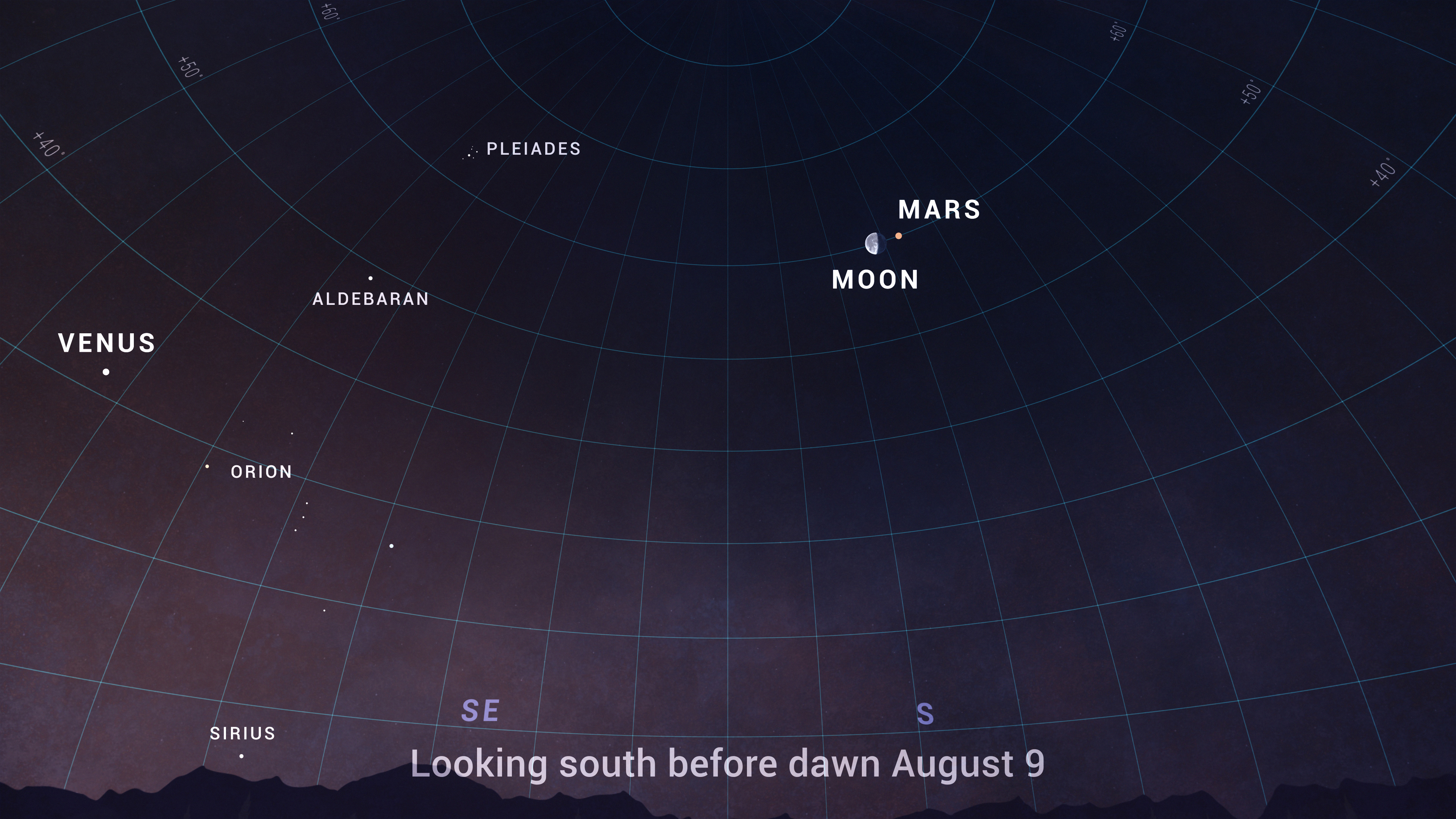 Sky chart showing the Moon near Mars in the predawn sky on August 9.