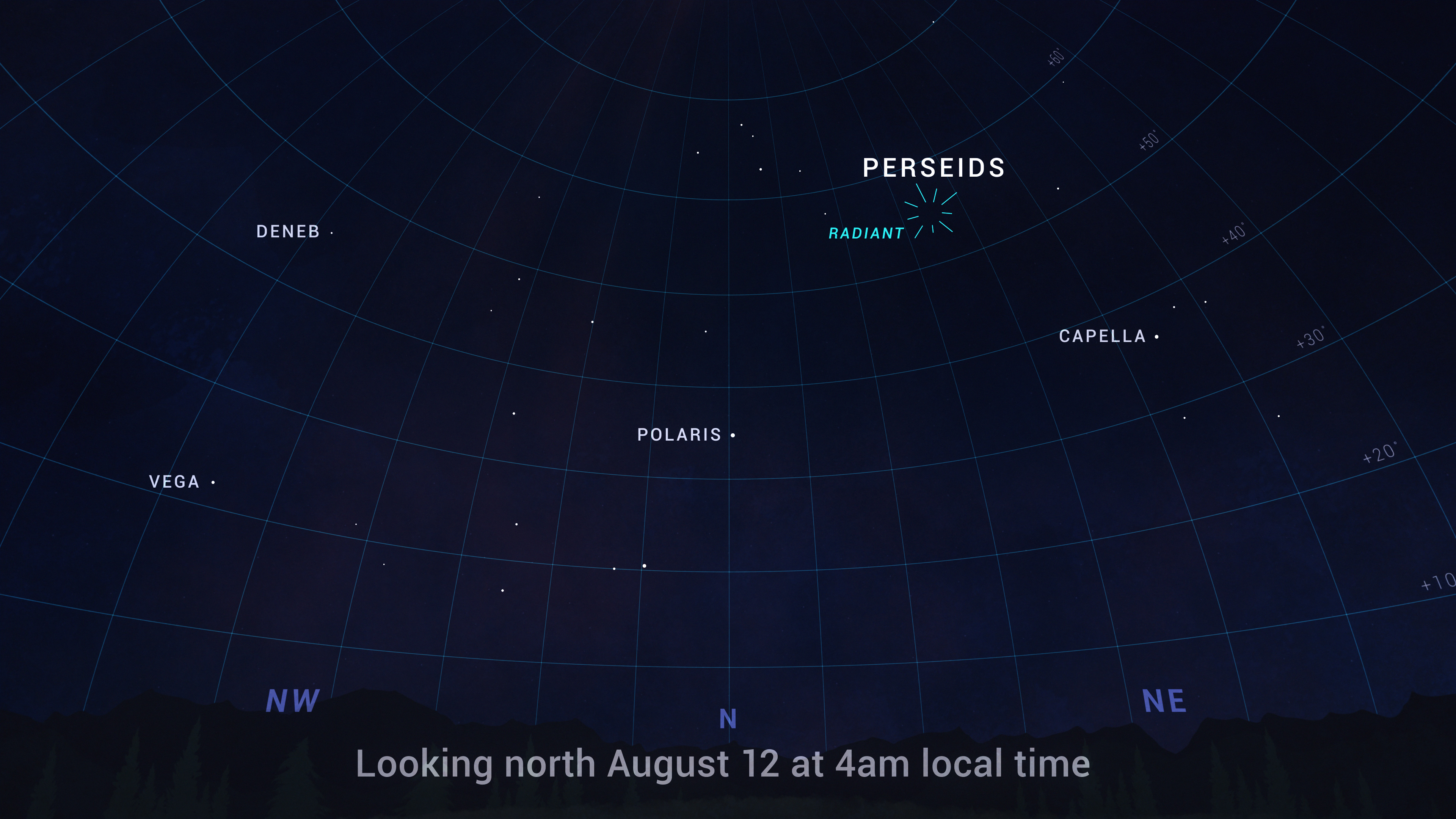 Sky chart showing the location of the radiant for the Perseid meteors.