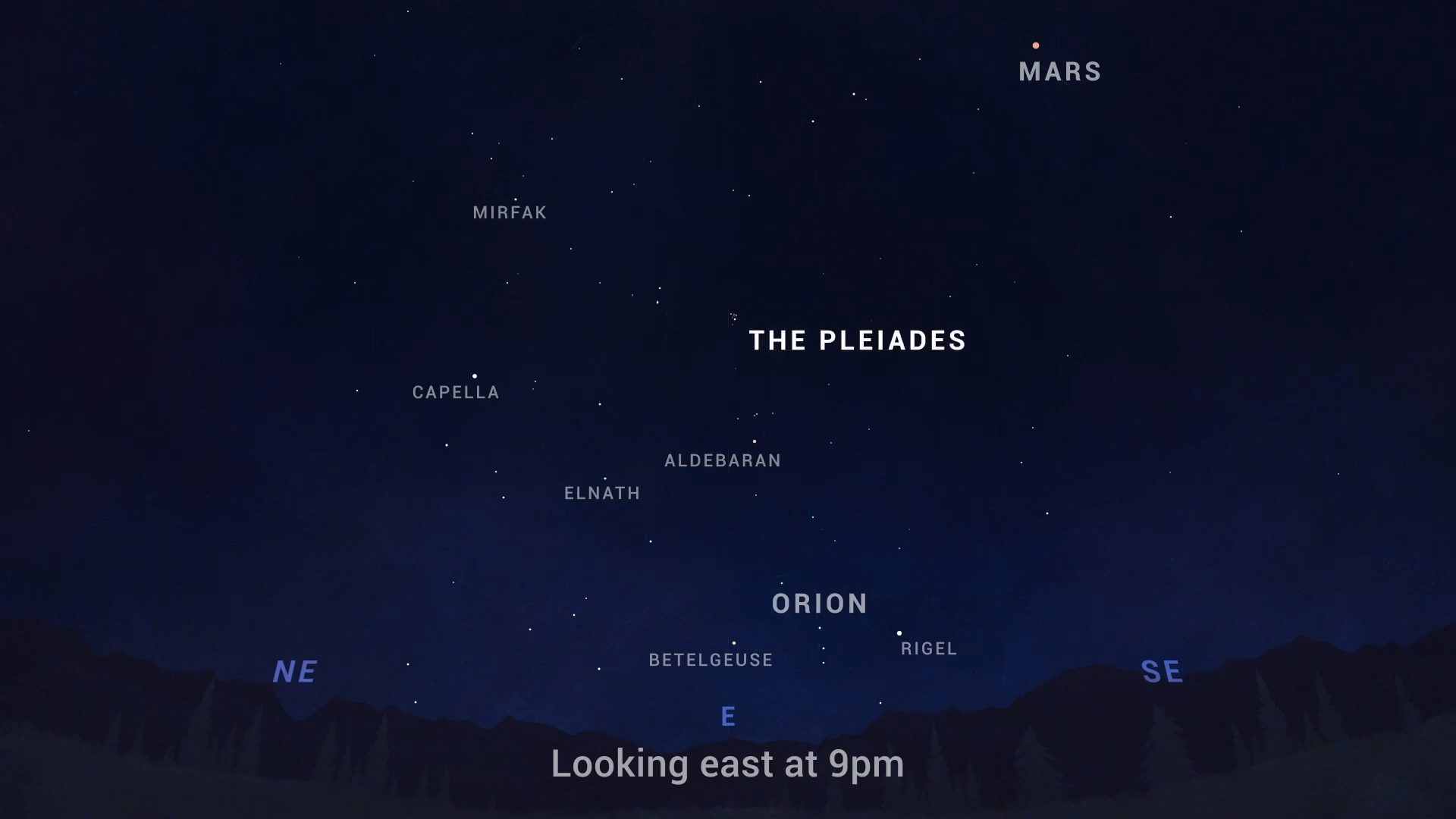 Chart showing star cluster rising in the East about 9 p.m.