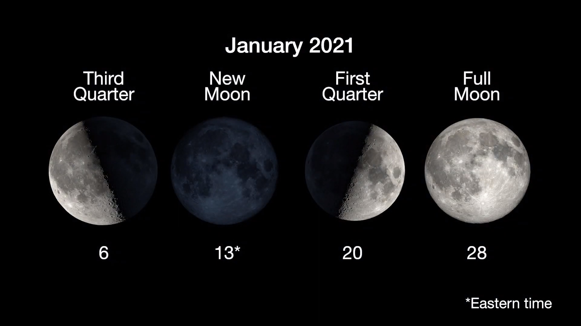 MoonPhases_Jan2021