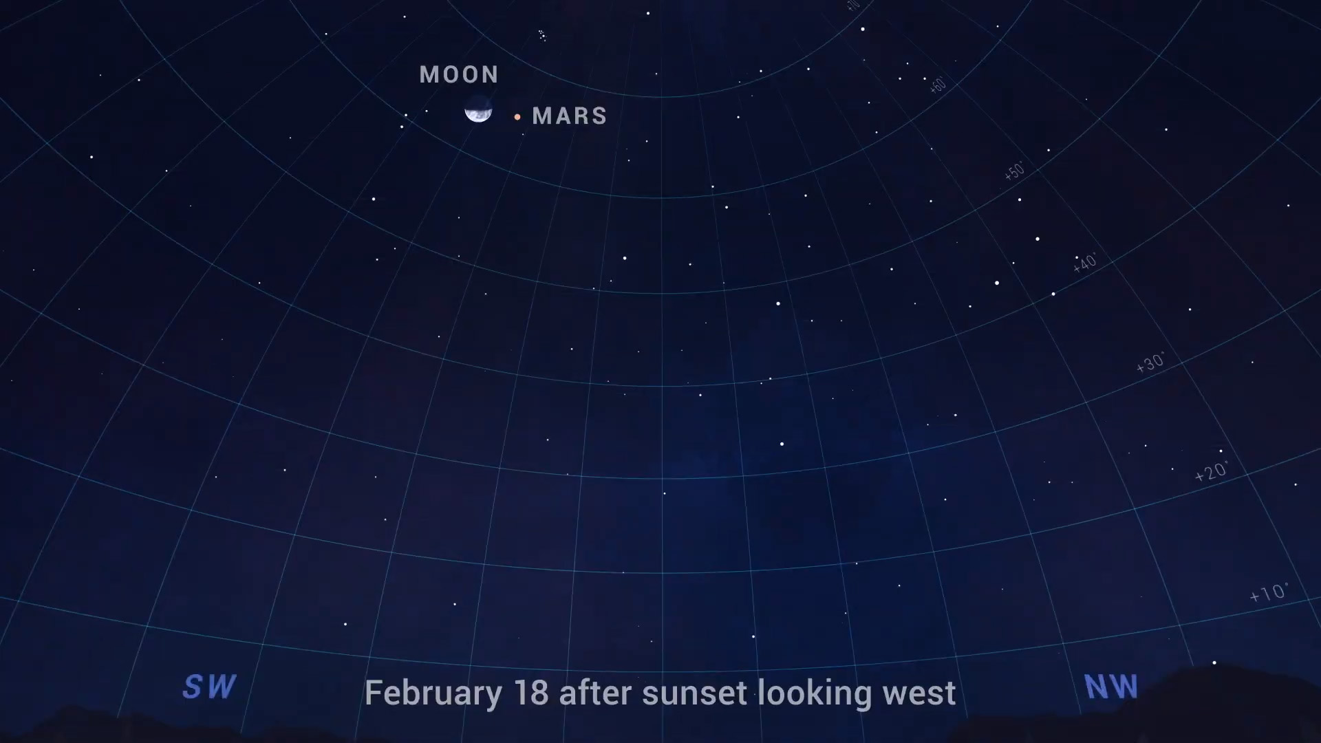 Chart showing Mars and the Moon in the night sky to the west on Feb. 18, 2021