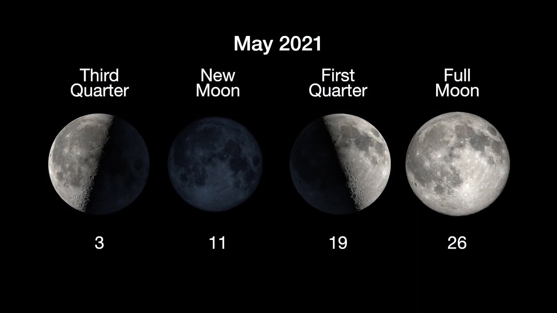 MoonPhases_May2021.jpg