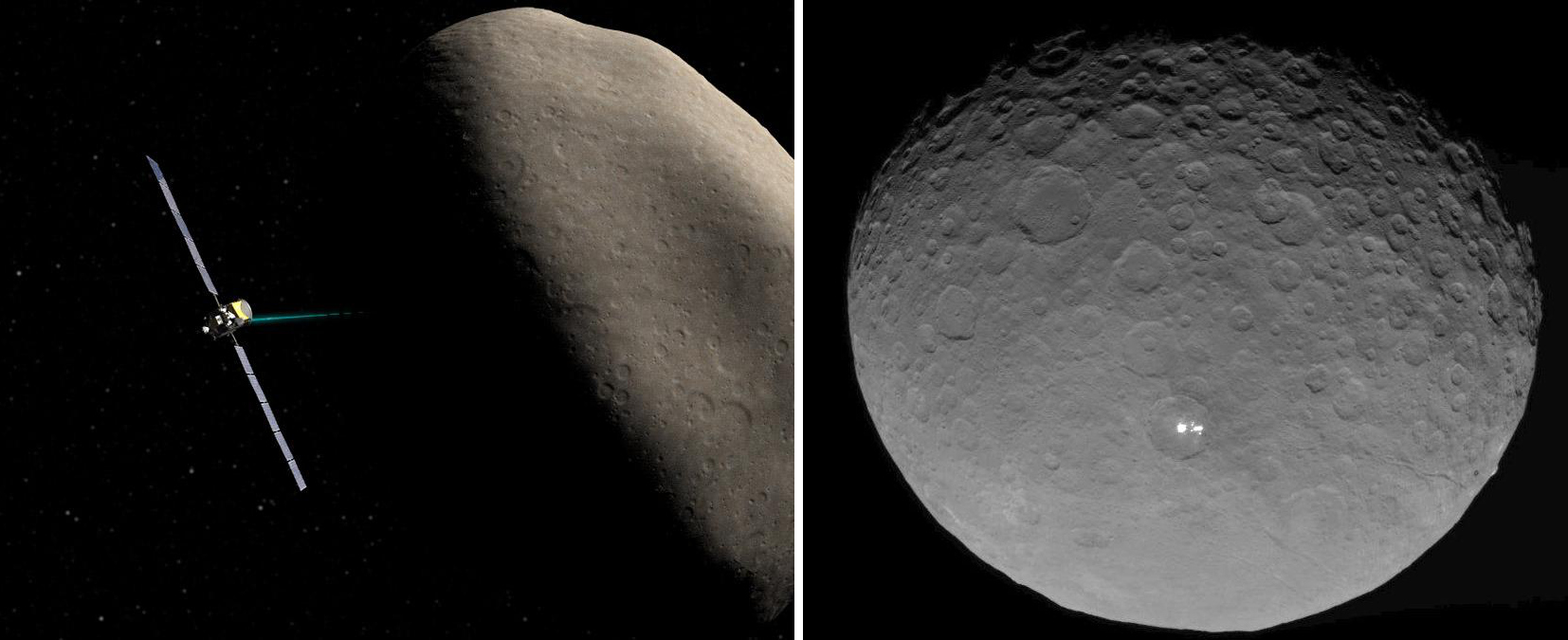 Ceres side by side