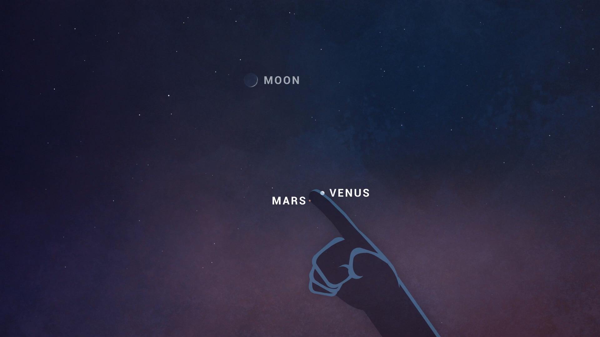 Venus Mars and Moon