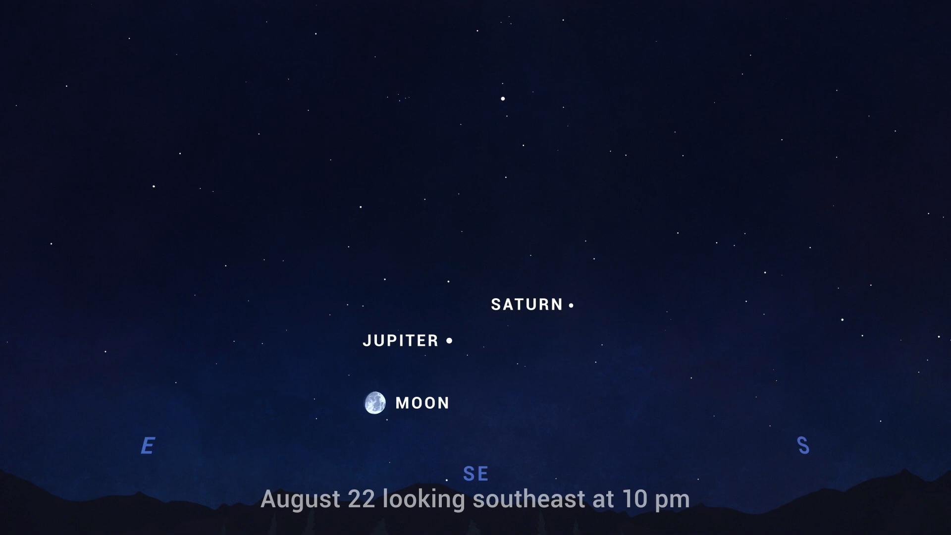 Jupiter Saturn Moon Skychart