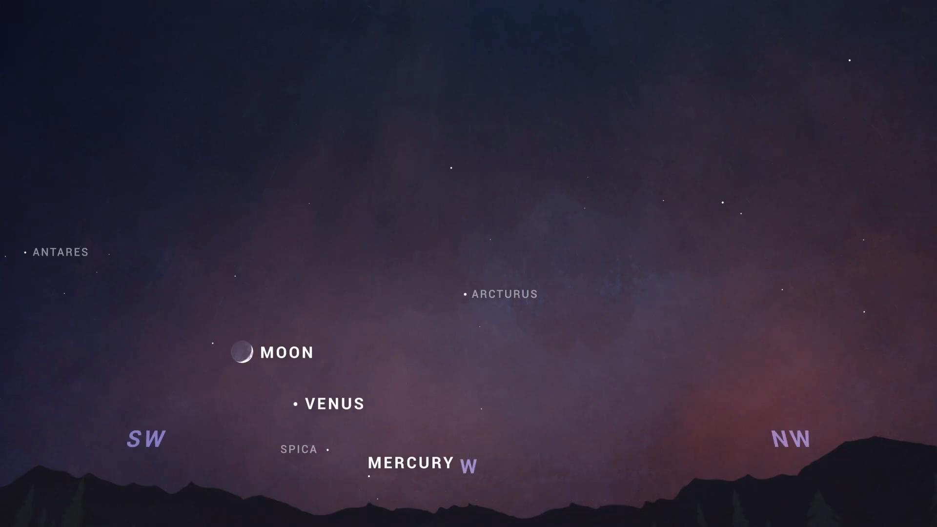 MoonVenusMercury