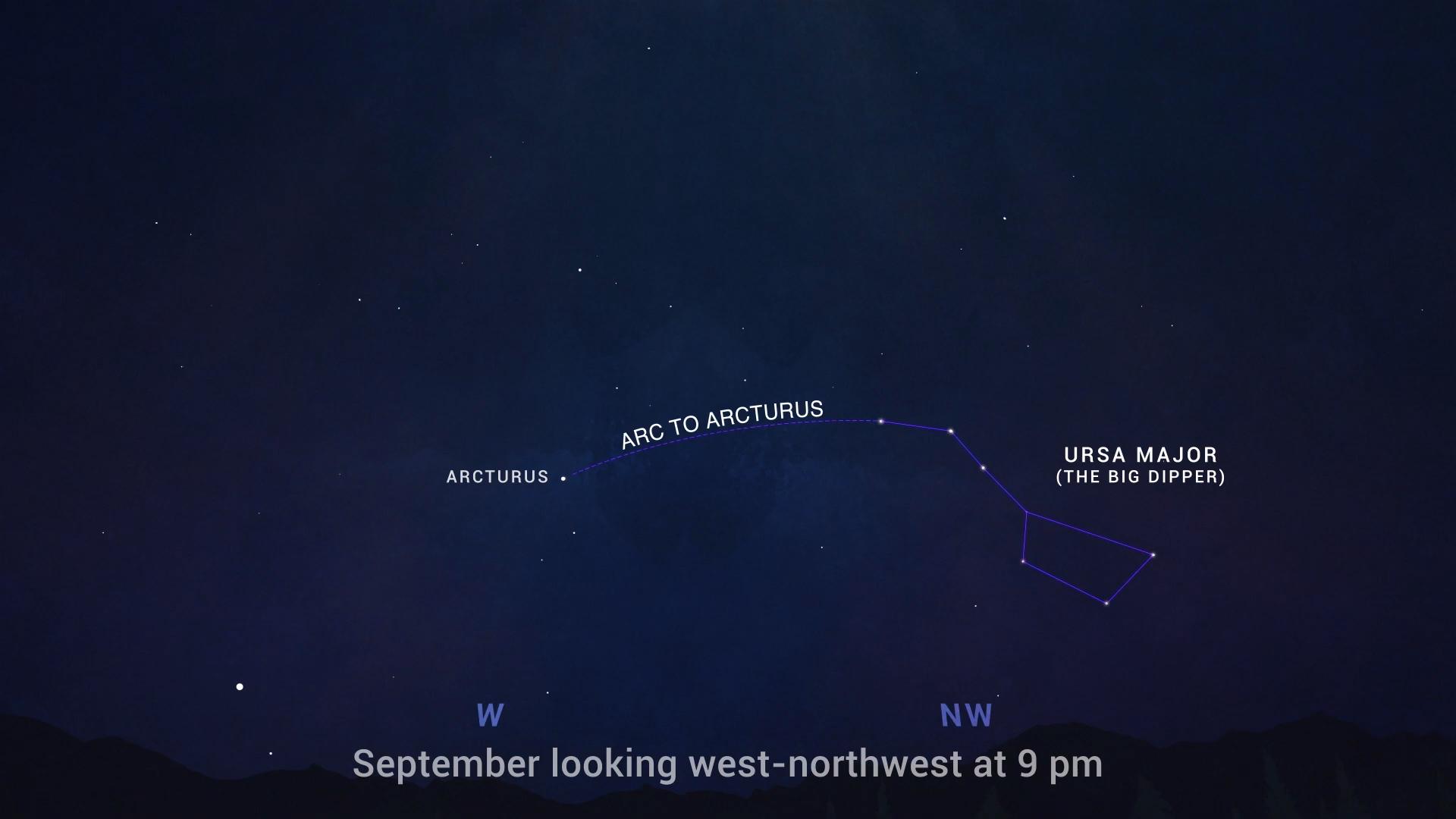 Arcturus_BigDipper_skychart