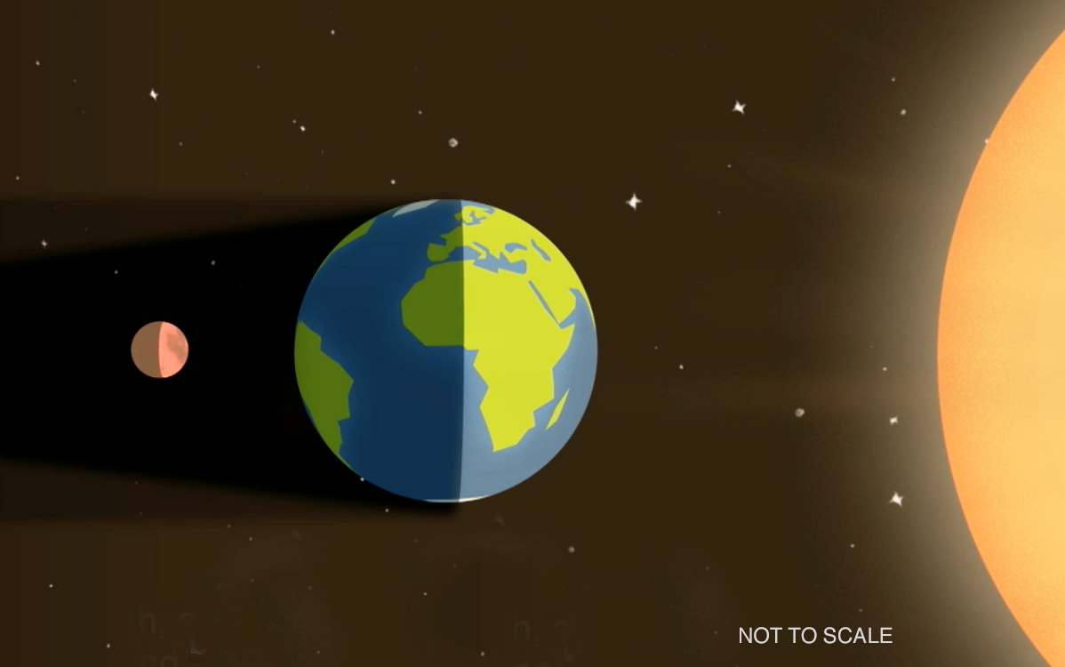 earth and moon in eclipse diagram