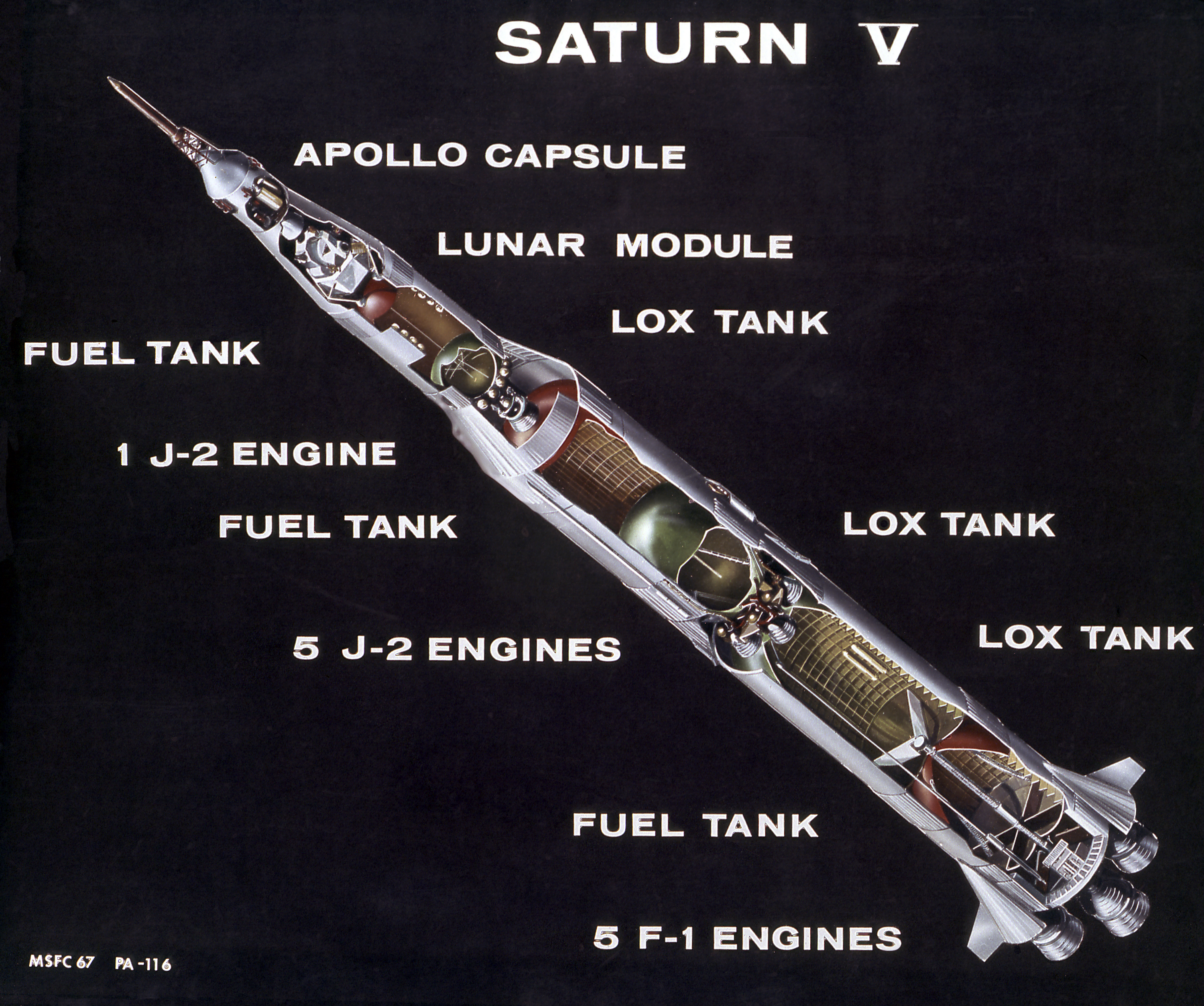 What Was The Saturn V Solar System Exploration Nasa Science Engine Diagram