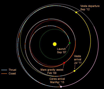 The final part of Dawn's approach trajectory to Ceres
