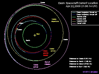 Simulated view of Dawn spacecraft trajectory