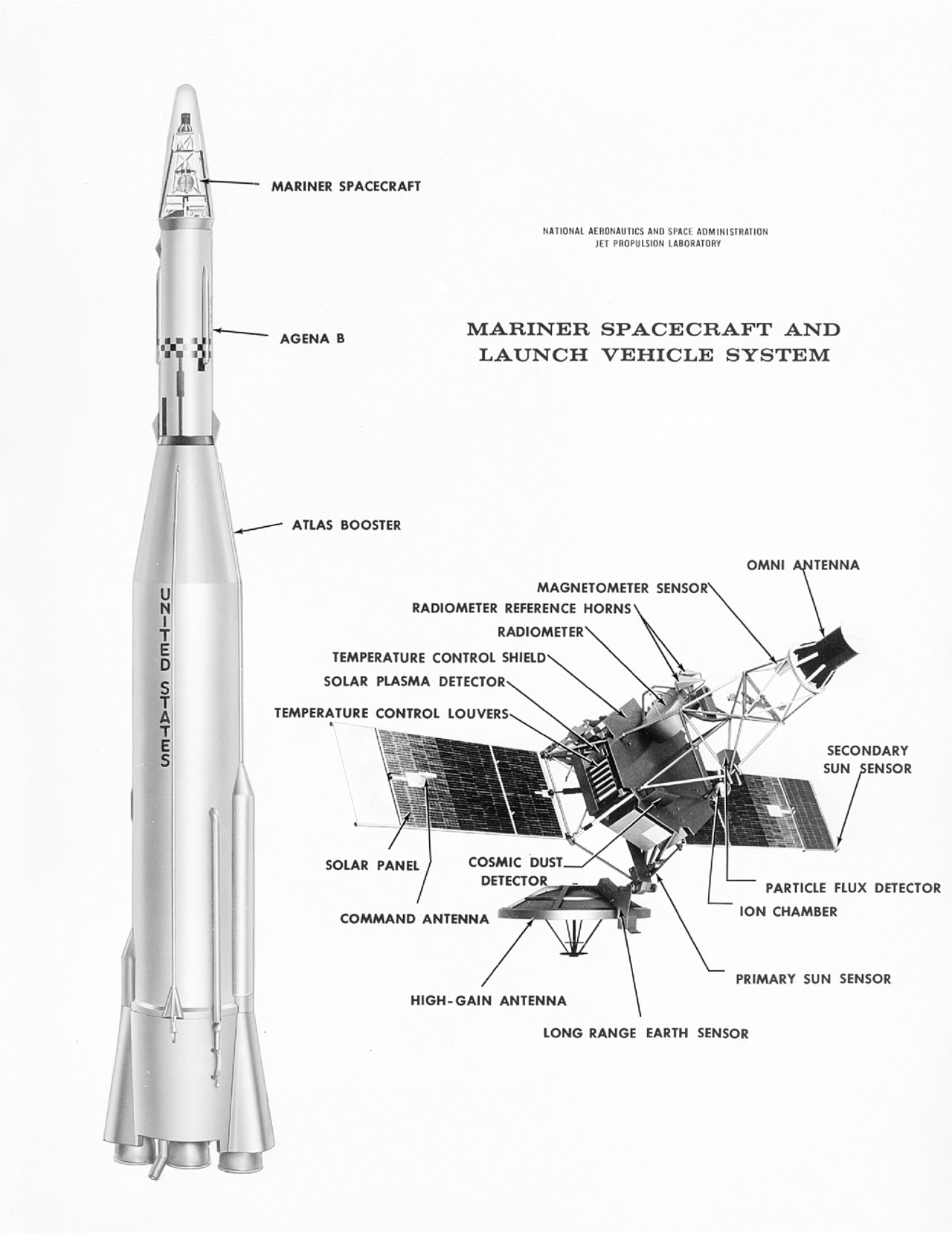 Illustration of rocket and spacecraft.