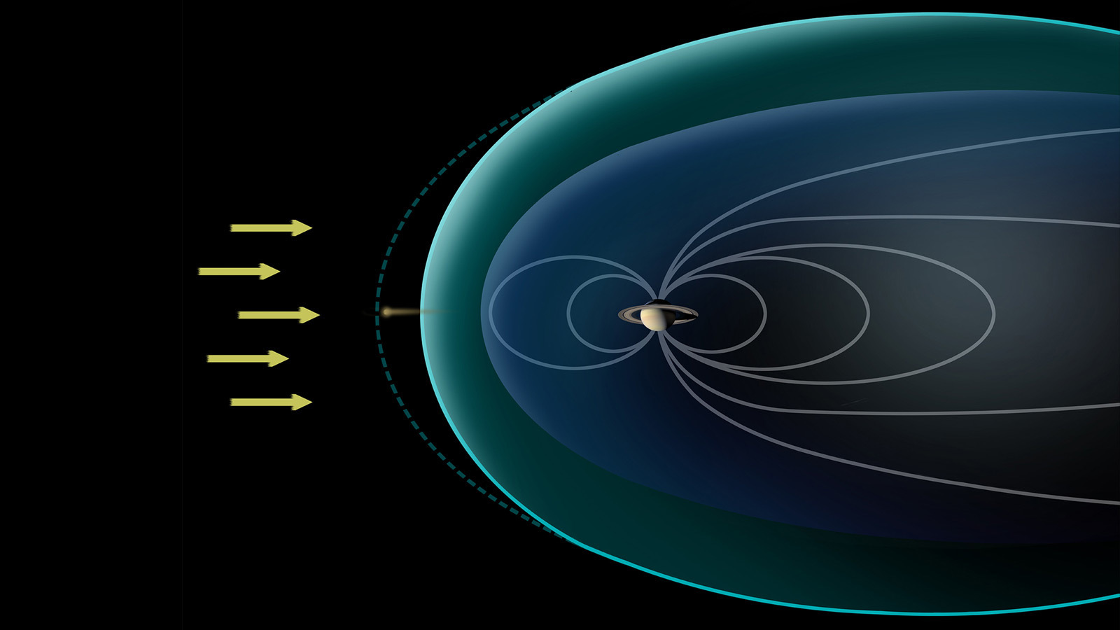 Illustration of magnetic field around Saturn.