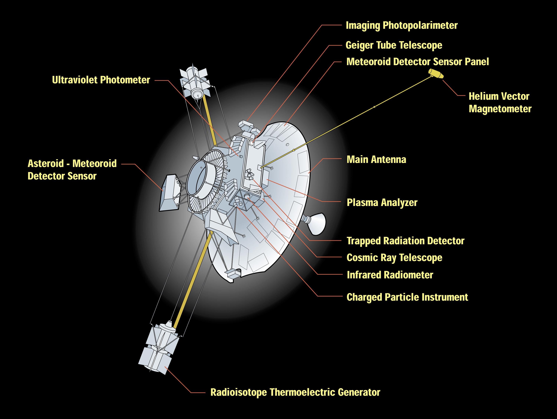 Pioneer Spacecraft Diagram | NASA Solar System Exploration