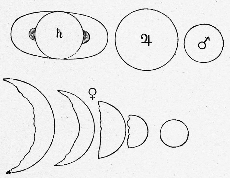galileo u0026 39 s phases of venus and other planets