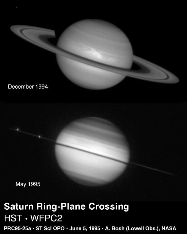 Why Do Saturns Rings Disappear