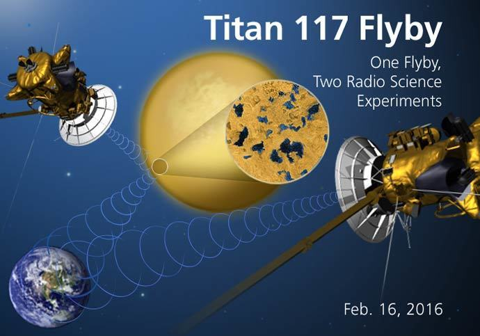 Artist's rendition of Titan flyby T-117.
