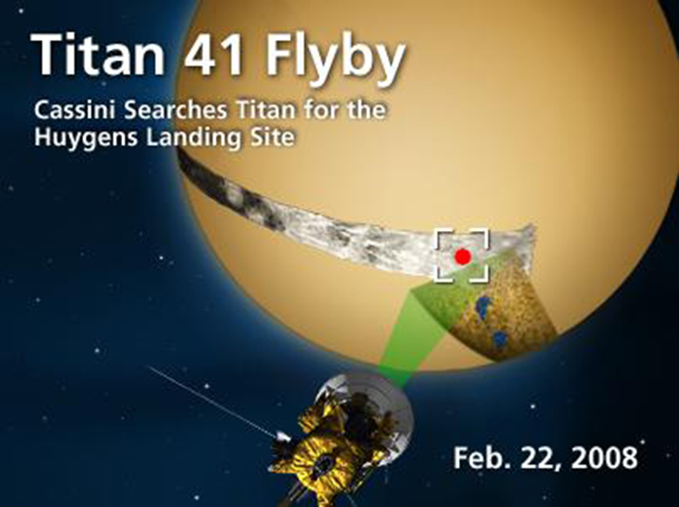 A little more than three years after the Huygens probe landed on Saturn's moon Titan, Cassini's radar instrument will get another look at the area where it landed during a flyby on Feb. 22.
